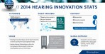 2014 Hearing Innovation Summit