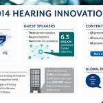 2014 Hearing Innovation Summit